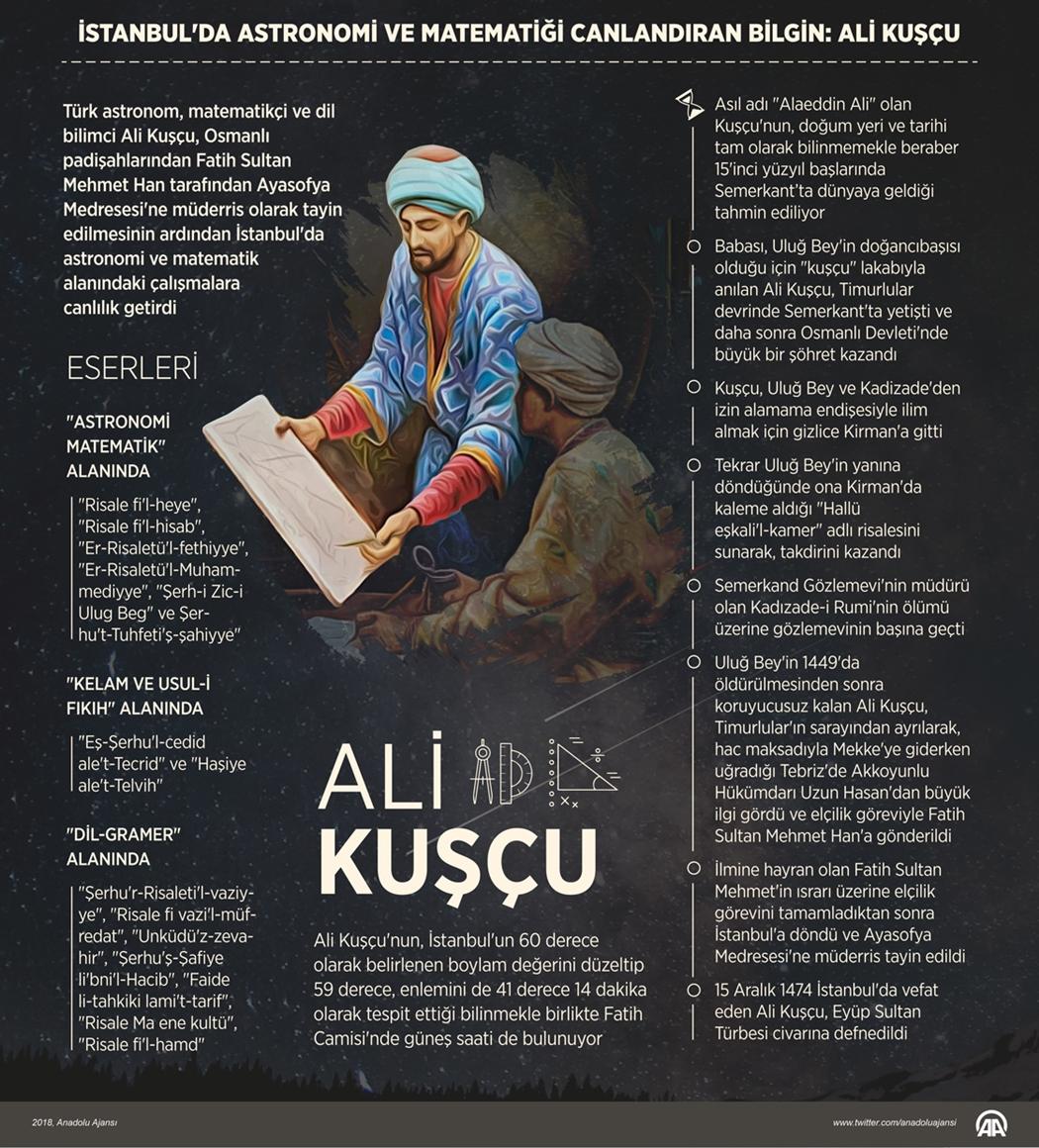 Ali Kuşçu-02