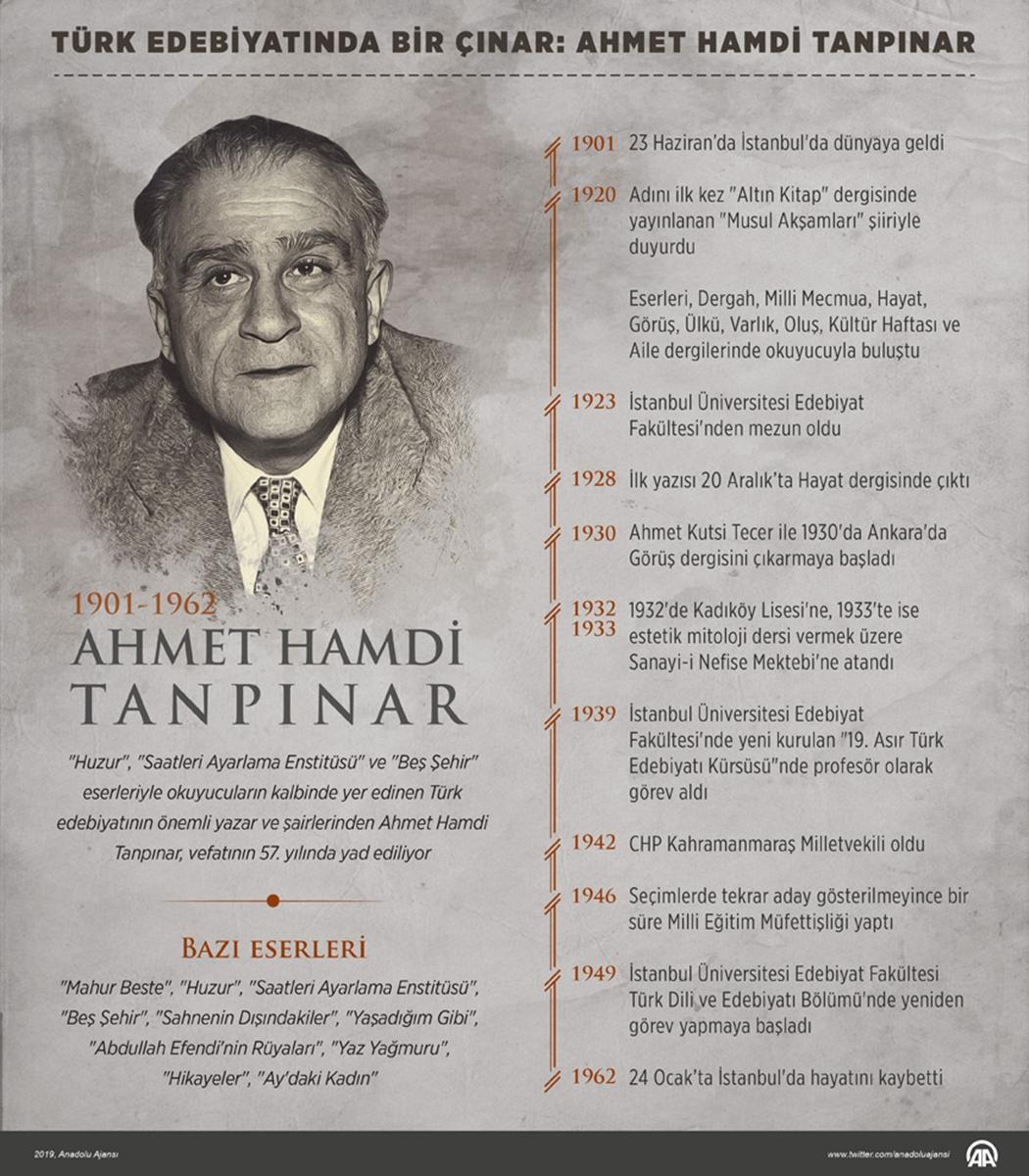 Ahmet Hamdi Tanpınar-1